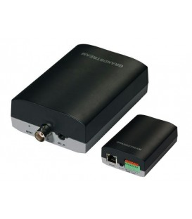 Grandstream GXV3500 IP Video Encoder/Decoder